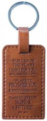 keyring_i_know_the_plans